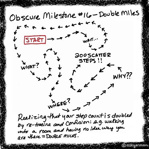 Milestone Double Miles